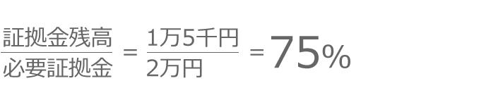 証拠金維持率数式